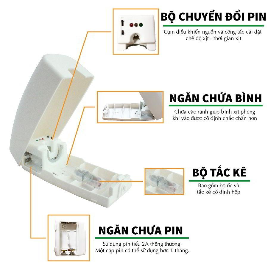 Cấu tạo của hộp đựng xà bông roto cảm ứng tự động - roto815- Paper.vn