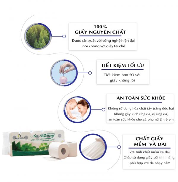Ưu điểm của giấy vệ sinh cuộn nhỏ An Khang Classic10-paper.vn